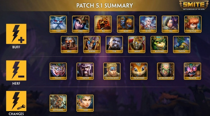 SMITE Season 5 Patch 5.1 God Buffs and Nerfs