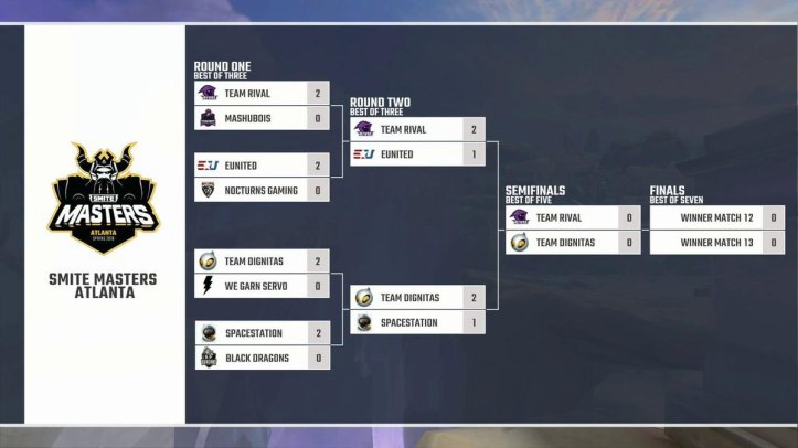 SMITE Masters LAN Updated Bracket