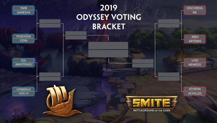 Odyssey 2019 Voting Bracket