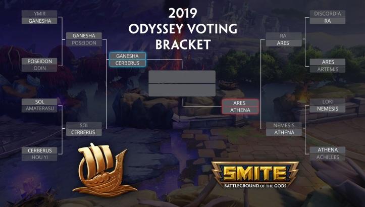 SMITE Odyssey 2019 Tier 5 Skin Voting Round 2