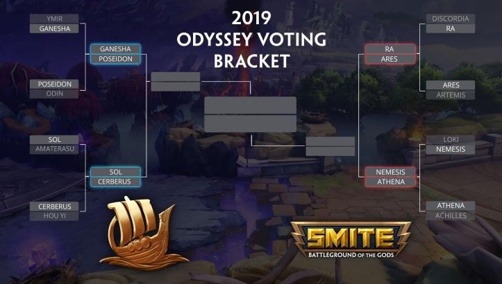 SMITE Odyssey Bracket After First Round