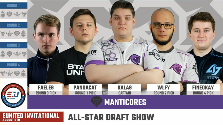 eUnited Invitational Manticores Roster