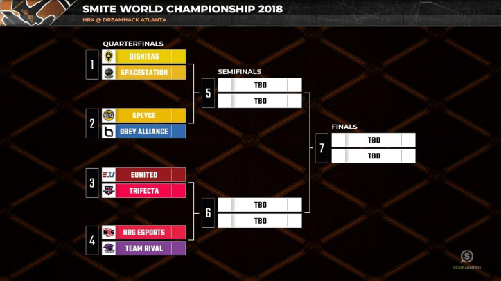 SMITE World Championship 2018 Quarterfinals Bracket